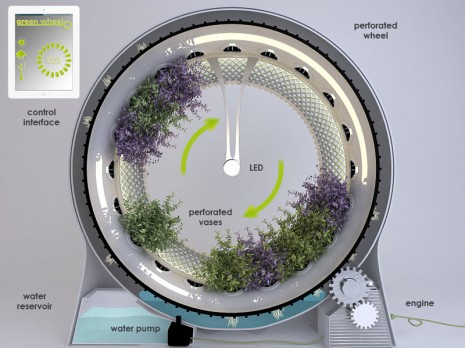 The Green Wheel Solution from DesignLibero