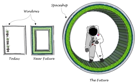 Possible progression of the Green Wheel (Sketch by Polley Wong)